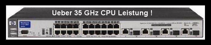 PleskHost Switzerland mit über 35 GHz CPU-Leistung