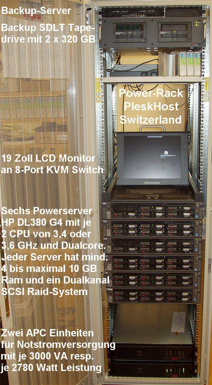Das Power-Rack von PleskHost Switzerland