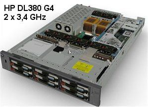 Pleskserver HP Compaq ProLiant DL380 G4