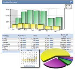 SmarterStats Livestatistik
