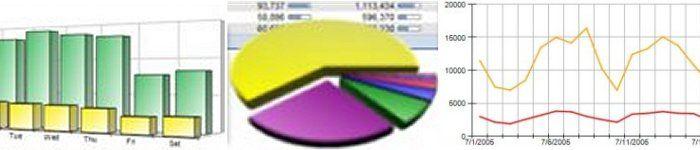 Livestatistiken Ihres Internetauftrittes
