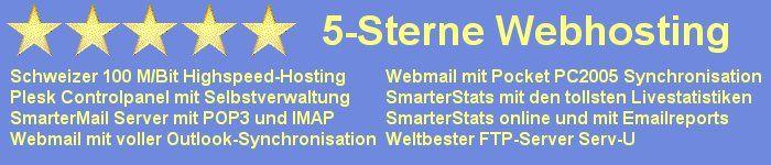 PleskHost Switzerland, Ihr Webhostingpartner in Bern für Plesk, VPS, SiteBuilder