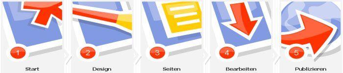 SiteBuilder - Schritt für Schritt einen tollen Webauftritt realisieren